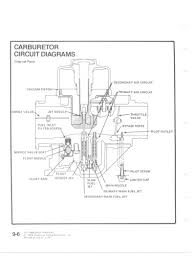 carb sliders gl1200 steve saunders goldwing forums you have gl1200 so you have a diaphragm on top of the piston but the operation is the same unfortunately i don t have a drawing of the 1200 carburetor