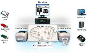 dynalab test systems wire harness testing equipment, cable testers how to check wiring harness connector dynalab test systems wire harness testing equipment, cable testers, continuity test equipment