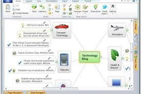 Review Conceptdraw Mindmap Helps Businesses Brainstorm Create And