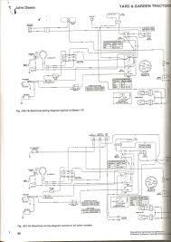 nice john deere 445 wiring diagram frieze electrical system block john deere 425 wiring diagram free john deere 425 lawn tractor mower wiring schematics diagram inside 445