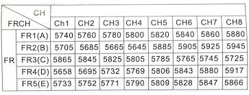 Fpv Frequency Chart Fxt Fx799t 2 5 8ghz Vtx W Cloverleaf Antenna 200mw W Raceband