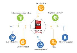 Network Marketing Chart Infinite Mlm Software 1 Network Marketing Software Mlm