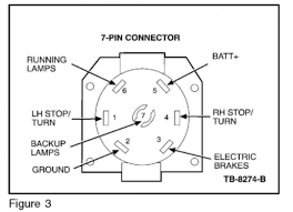 Seven pin trailer wiring diagram connector light way wire plug in harness 2005 dodge ram 7