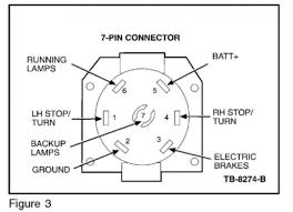 Seven pin trailer wiring diagram connector light way wire plug in harness 7 semi chevy australia