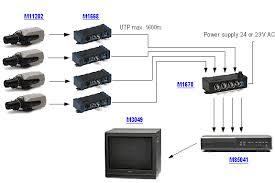 cctv camera installation diagram pdf cctv image cctv wiring diagram connection pdf jodebal com on cctv camera installation diagram pdf