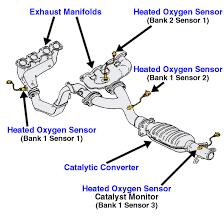 1998 grand am fuse diagram 1998 wiring diagrams