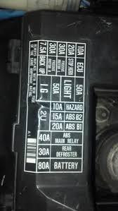 2000 acura integra fuse box diagram vehiclepad 1991 acura Acura Fuse Box integra 90 fuse box diagram clubintegra acura integra forum regarding under the hood fuse acura fuse box