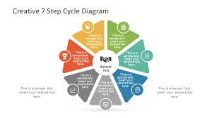 Life Cycle Chart Template Creative 7 Step Cycle Diagram