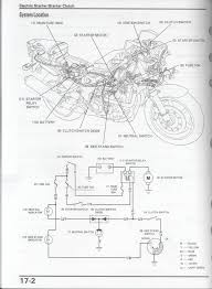 help neutral switch cbrrr project cbr forum i up loaded a diagram for the cbr900rr only it s for a 1993 1995