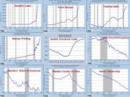 Obama Recovery In 9 Charts Obamas Recovery In Just 9 Charts Jim Campbells