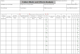 Fmea Rating Chart Fmea Failure Mode And Effects Analysis