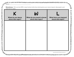 Kwl Chart Kwl About A Topic Graphic Organizer Worksheet Have Fun