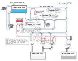 simple rv water pump wiring diagram in shurflo rv water pump wiring simple rv water pump wiring diagram in shurflo rv water pump wiring diagram b2network