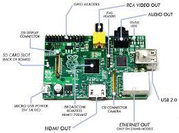 super pi boy raspberry pi circuit raspberry pi rev2 gpio pinout