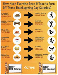 Happy Thanksgiving And A Thanksgiving Food Exercise Match Up