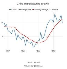Macro Digest China The Biggest Paradigm Shift In A Century