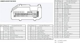 2010 dodge journey fuse box diagram wiring diagrams best dodge caliber pump diagram explore wiring diagram on the net u2022 2010 dodge journey alternator diagram 2010 dodge journey fuse box diagram