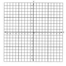 64 Best Algebra Tools Images Algebra Algebra Games Math