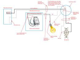 how to wire a light fixture and switch diagram within wiring