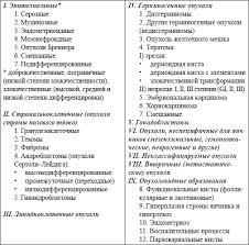 Доброкачественные Опухоли Яичников Реферат worldspisok Доброкачественные И Злокачественные Опухоли Яичников Реферат