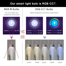 <b>Smart Bulb Wifi Led Bulb</b> E26 A19 <b>7W</b> 600LM Multicolored RGB ...