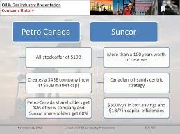 Energy Sector Analysis Global Energy Fundamentals And