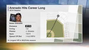 "ESPN Stats & Info on Twitter: ""Nolan ..."