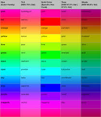Color Family Chart Color Chart I Made Color