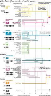Mip Chart