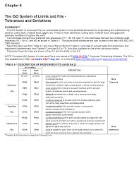 Tolerance Chart 2141905 Studocu