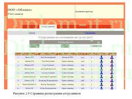 Автоматизация обработки заявок на ремонт ПК дипломная работа по  Автоматизация обработки заявок на ремонт ПК дипломная работа по прикладной информатике в экономике