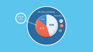 Motion Graphic Animation Bar And Pie Charts Evamotion Net