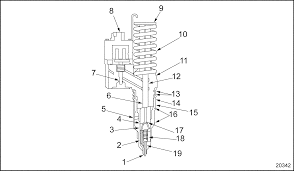 Series 60 Section 2 3 N2 Electronic Unit Injector