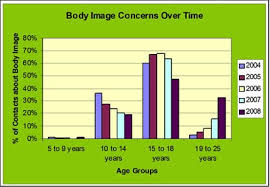 media s effect on body image essay essay on savage inequalities media s effect on body image essay
