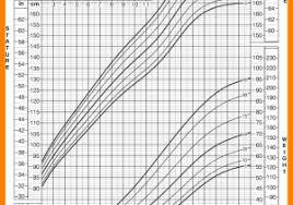 Male Height Weight Chart In Kg Easybusinessfinance Net