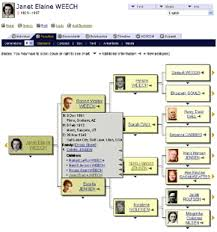 Genealogy Web Site Building Online Family Tree Related Families