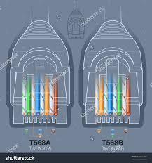 rj45 b wiring diagram rj45 image wiring diagram rj45 wiring diagram a or b rj45 auto wiring diagram schematic on rj45 b wiring diagram