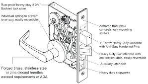 door parts terminology glossary of hardware terms diagram door lock parts terminology home pictures