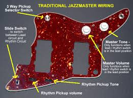 fender jazzmaster wiring diagrams images fender jazzmaster wiring all rights reserved web site design by alissa