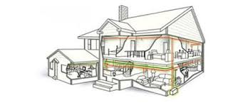 monticello services protecting your home or business structured wiring