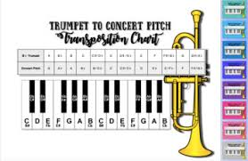 Brass Transposition Chart Bb To Concert Pitch Transposition Chart For Trumpet