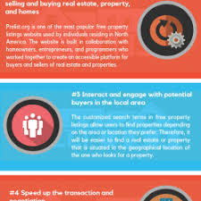 5 Benefits Of Online Free Property Listing To Real Estate Buyers And
