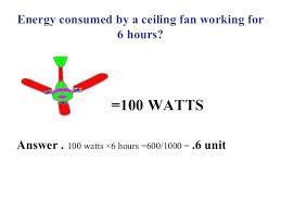 ceiling fan wattage ceiling fan wattage in stan ceiling fan wattage