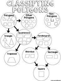 Anchor Chart Toolkit For Polygons Triangles Lines And