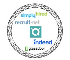 Free Job Search Engine Syndication Recruiterbox