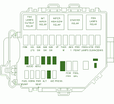 2005 ford f 350 gas fuse box diagram wirdig astra fuse box location further 2008 honda fit fuse box diagram