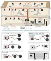 speaker ohm wiring diagram wiring diagrams mashups co Wiring Diagram For Dual 4 Ohm Subwoofer home theater speaker wiring diagram with home audio speaker wiring tower 4 ohm diagram genie throughout wiring diagram for 3 dual 4 ohm subs
