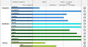 What Are The Benefits Of Using A Gantt Chart 4 Guaranteed Benefits A Gantt Chart Will Bring To Your