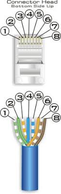 ethernet wiring diagram large eia tia 568a color scheme