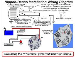 4 wire denso alternator connection diagramt trusted manual denso alternator wiring jeep wiring diagrams electrical nippondenso alternator wiring diagram denso one wire alternator diagram